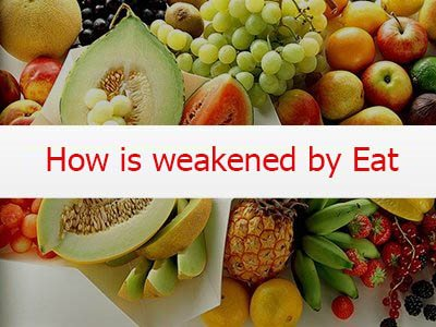 How is weakened by Eat